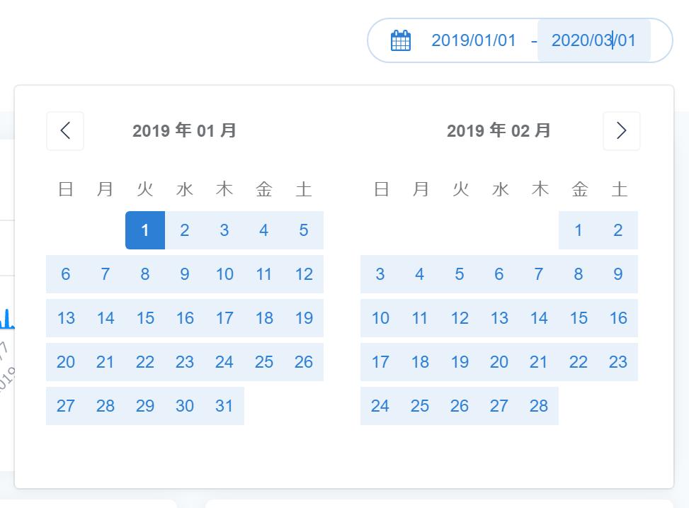 SocialDogで自分の過去ツイートデータの見たい期間を選択